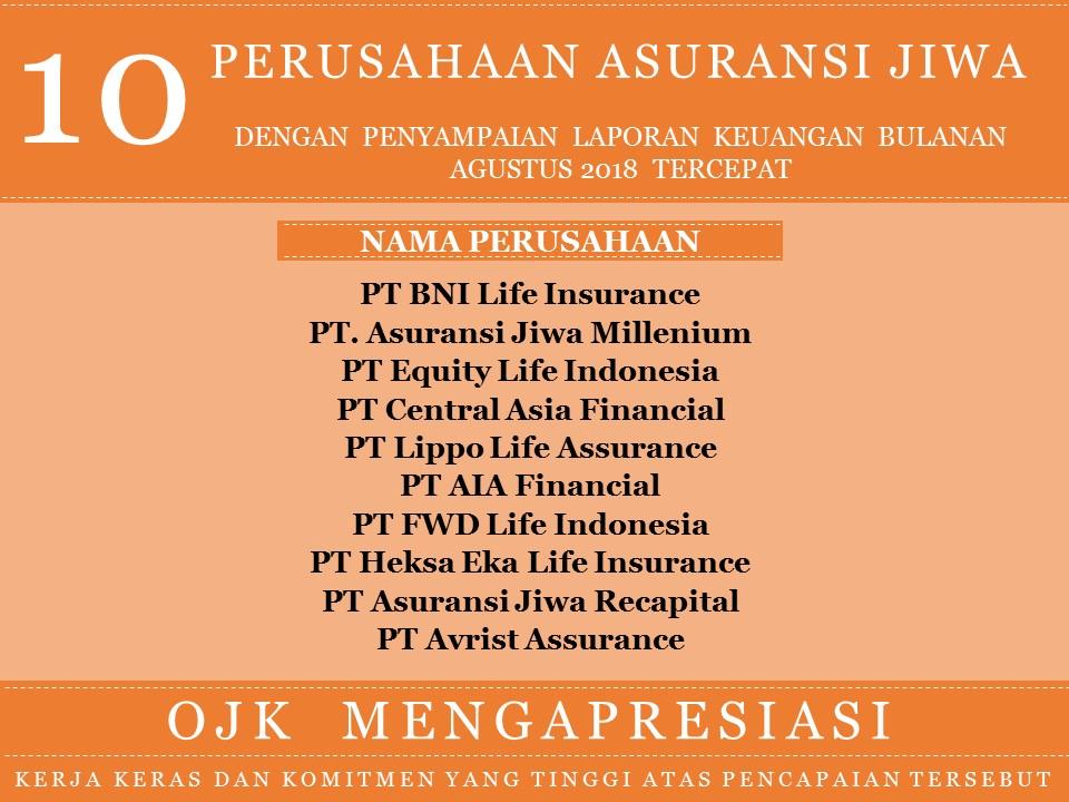 Perusahaan Asuransi Jiwa Asuransi Umum Dan Reasuransi Dengan Penyampaian Laporan Keuangan Bulanan Periode Agustus 2018 Tercepat