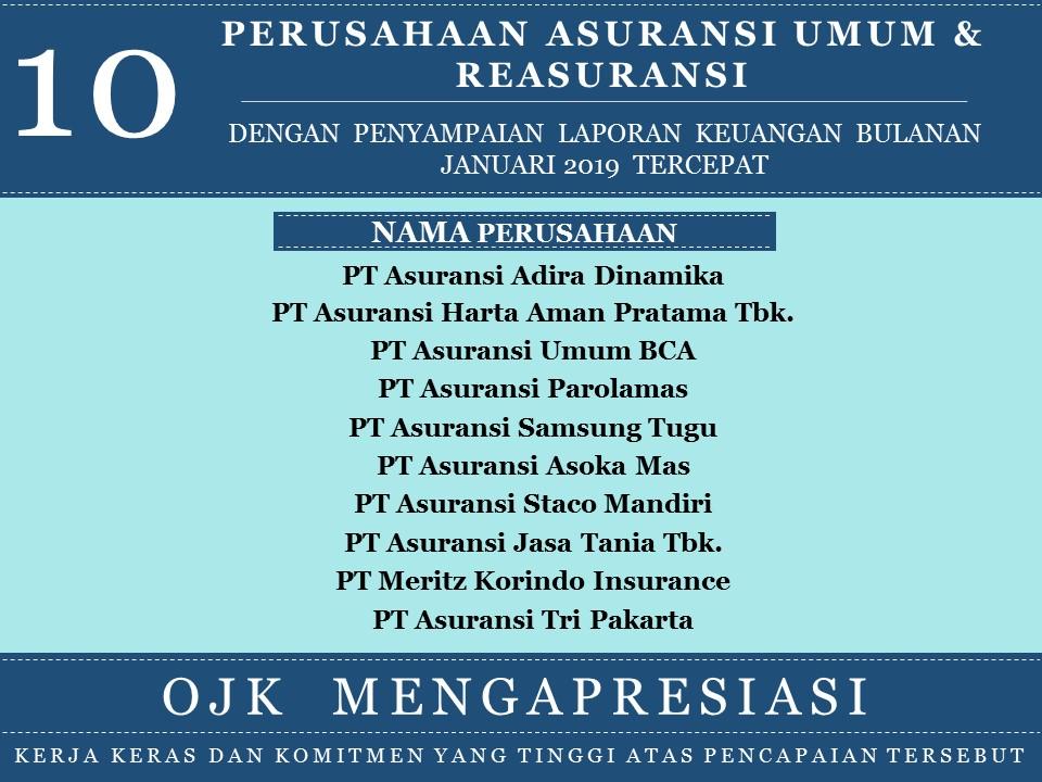 Perusahaan Asuransi Jiwa Asuransi Umum Dan Reasuransi Dengan Penyampaian Laporan Keuangan Bulanan Periode Januari 2019 Tercepat