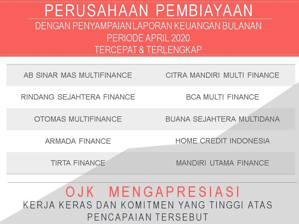 Perusahaan Pembiayaan Dan Modal Ventura Dengan Penyampaian Laporan Keuangan Bulanan Periode April 2020 Tercepat Dan Terlengkap