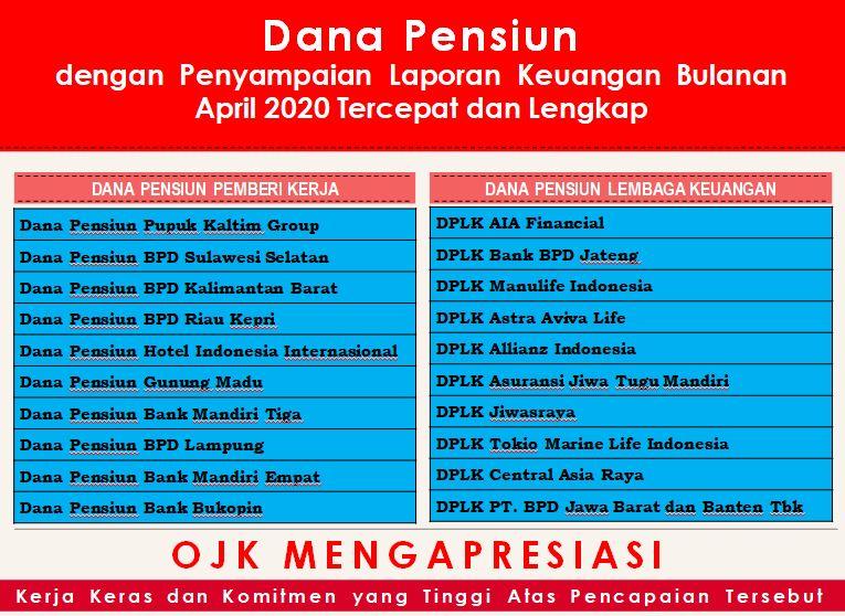 Dana Pensiun Dengan Penyampaian Laporan Keuangan Bulanan Periode April 2020 Tercepat Dan Lengkap