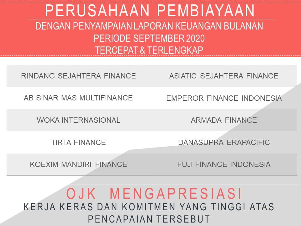 Perusahaan Pembiayaan Dan Modal Ventura Dengan Penyampaian Laporan Keuangan Bulanan Periode September 2020 Tercepat Dan Terlengkap